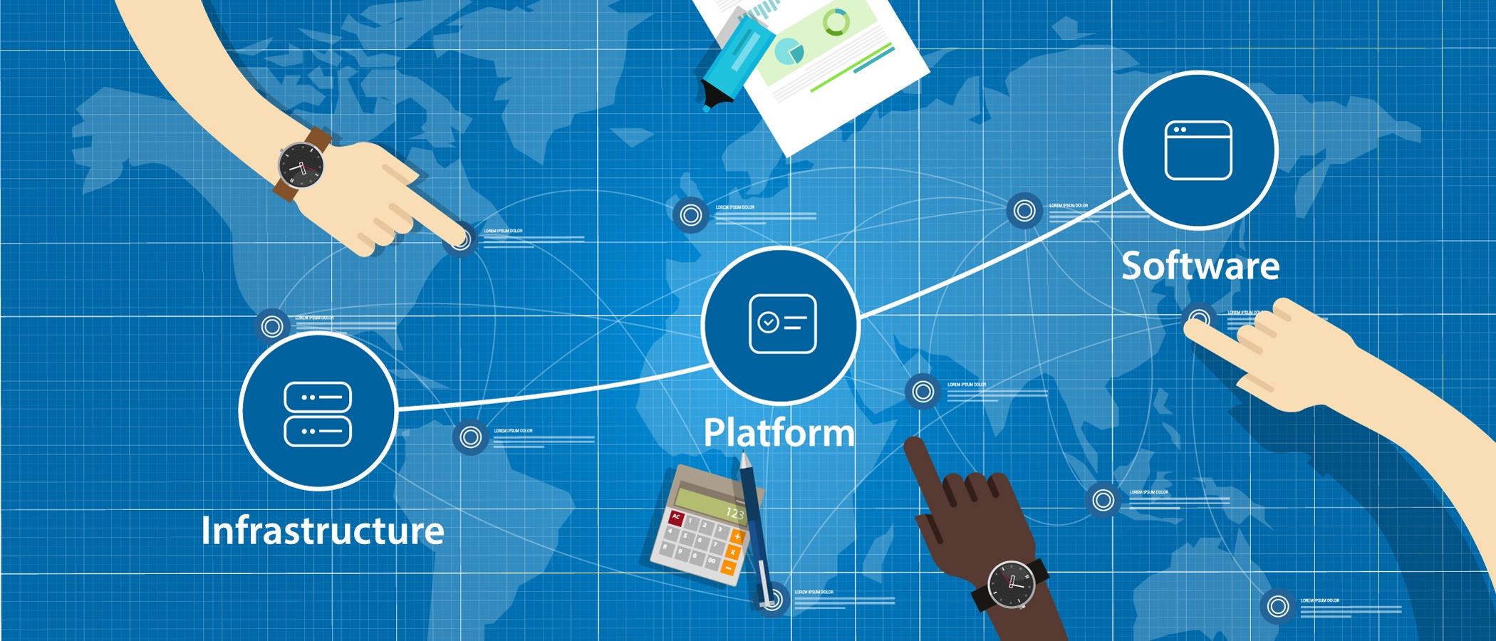 global-platform-image
