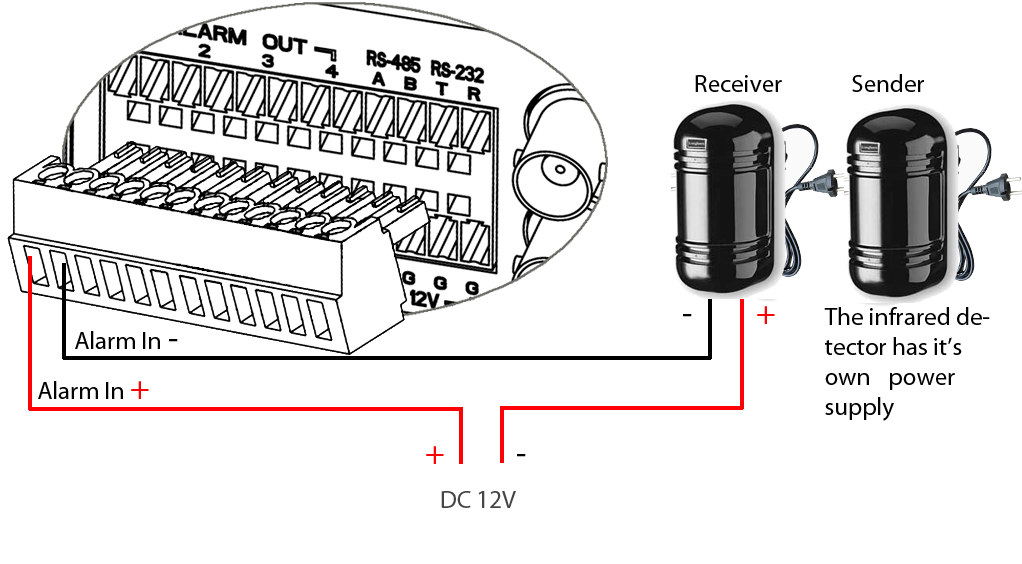 gxv350x Sample Alarm-in Connection Diagram 2